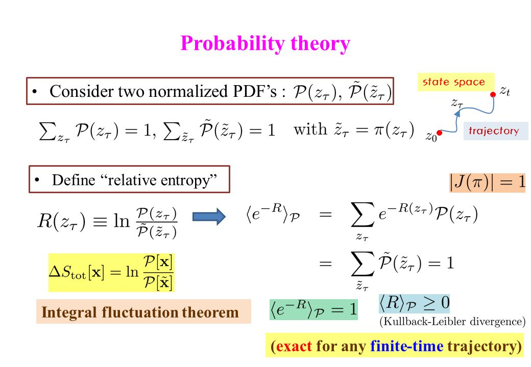 Probability theory Consider two normalized PDF's :