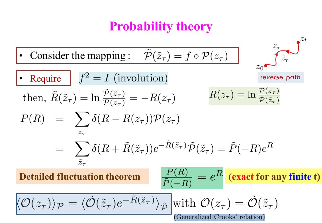 Probability theory Consider the mapping : Require