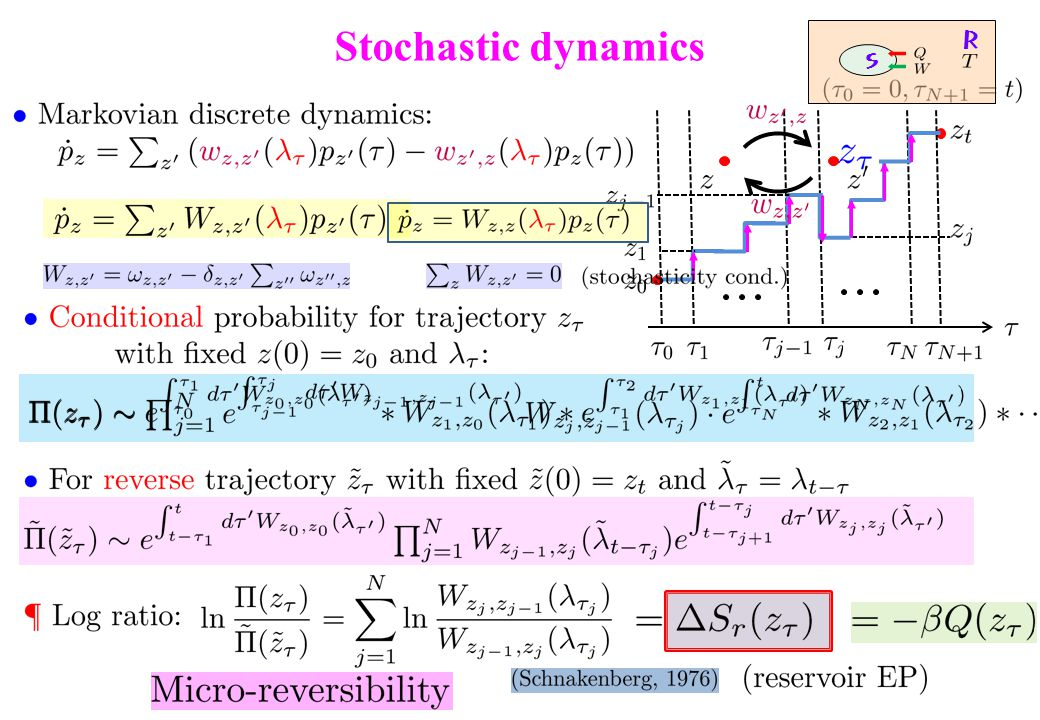 Stochastic dynamics s R