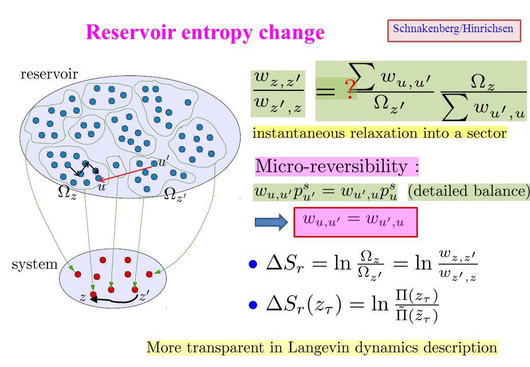 Reservoir entropy change