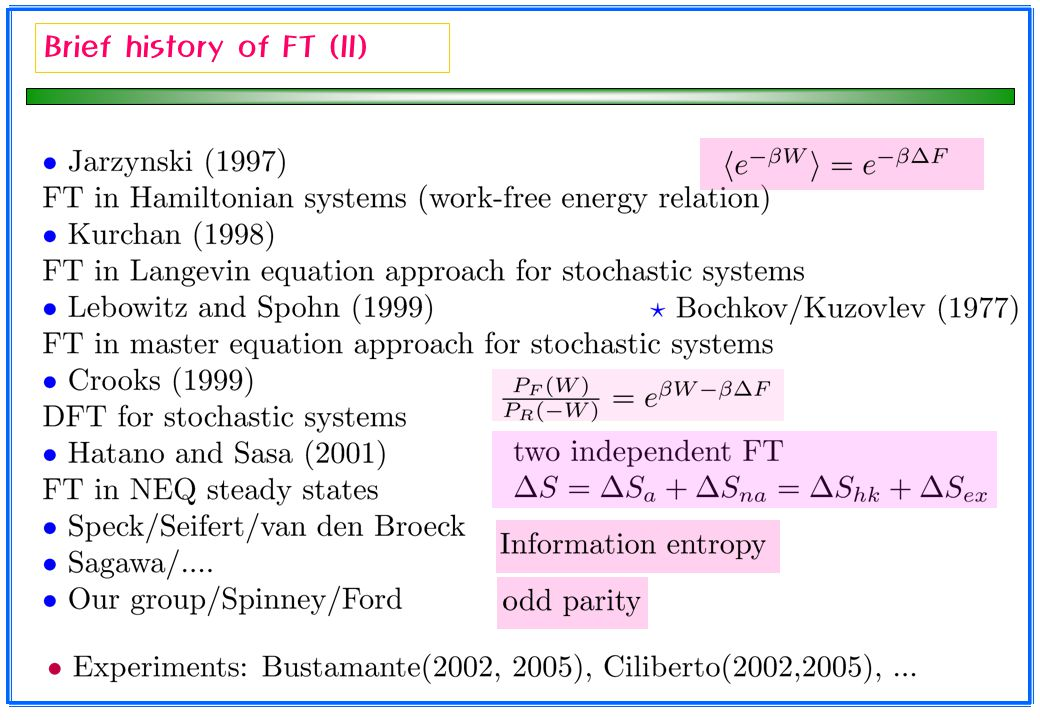 Brief history of FT (II)