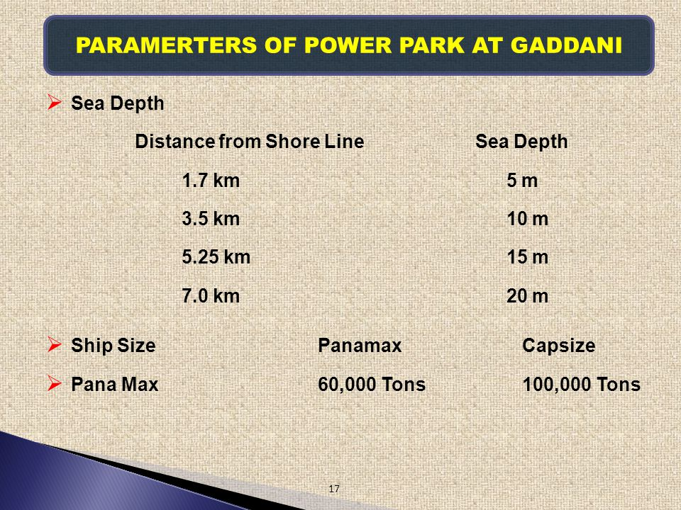 PARAMERTERS OF POWER PARK AT GADDANI