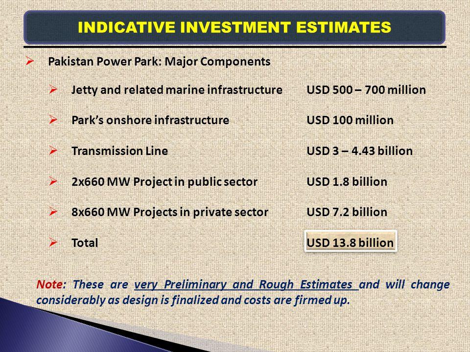 INDICATIVE INVESTMENT ESTIMATES