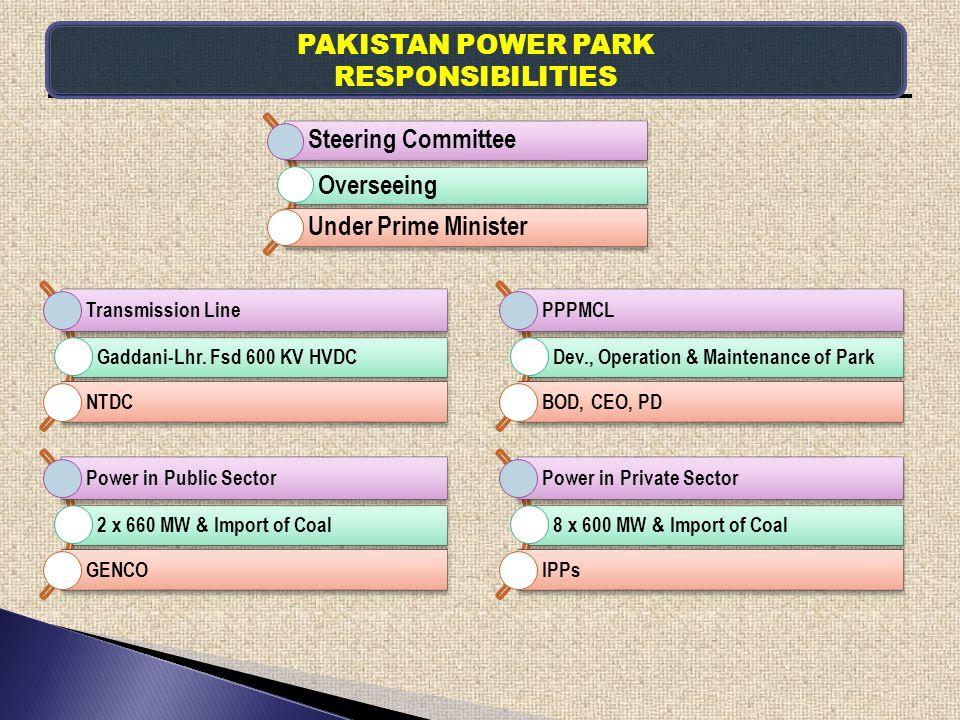PAKISTAN POWER PARK RESPONSIBILITIES