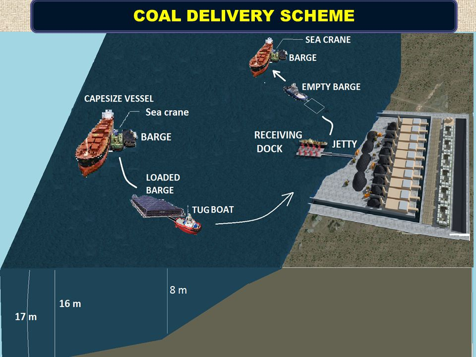 COAL DELIVERY SCHEME