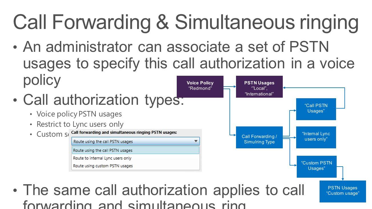 Call Forwarding & Simultaneous ringing