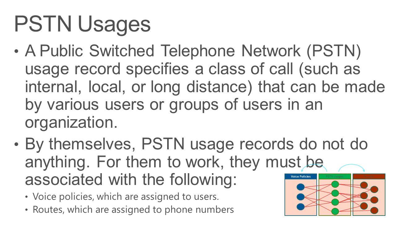 PSTN Usages