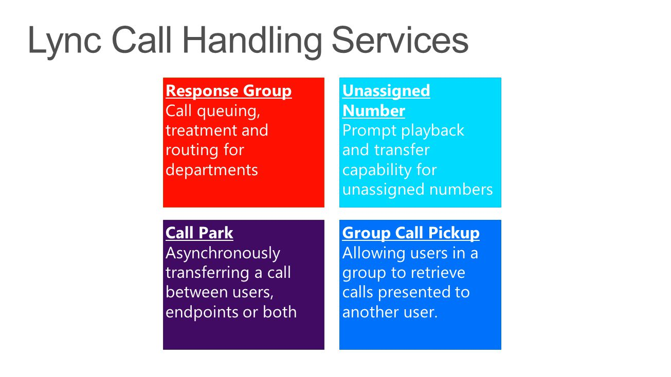 Lync Call Handling Services