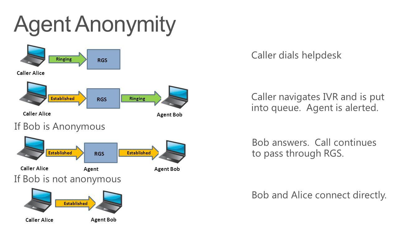 Agent Anonymity Caller dials helpdesk