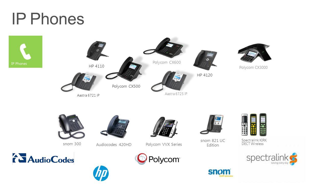 IP Phones TechReady12 4/1/2017 Polycom CX600 HP 4110 HP 4120
