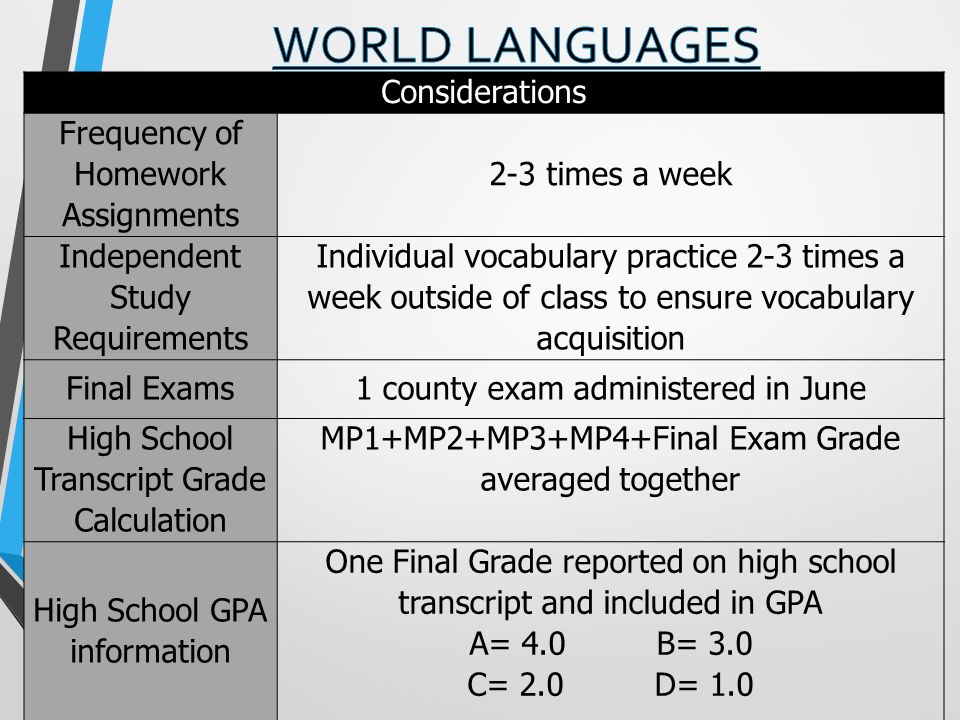 WORLD LANGUAGES Considerations Frequency of Homework Assignments