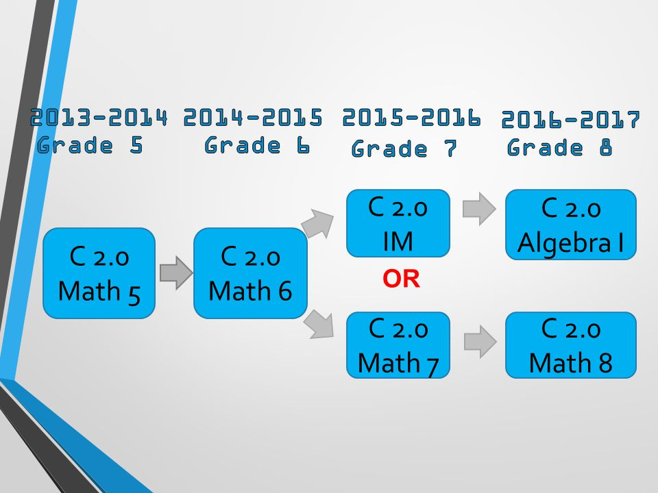 C 2.0 IM C 2.0 Algebra I C 2.0 Math 5 C 2.0 Math 6 C 2.0 Math 7
