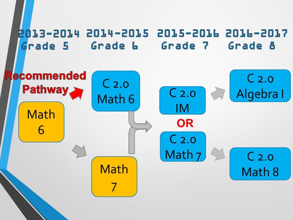 C 2.0 Algebra I C 2.0 Math 6 C 2.0 IM Math 6 C 2.0 Math 7 C 2.0 Math 8