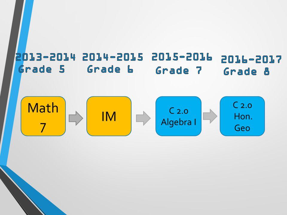 Math 7 IM 2013-2014 2014-2015 2015-2016 2016-2017 Grade 5 Grade 6