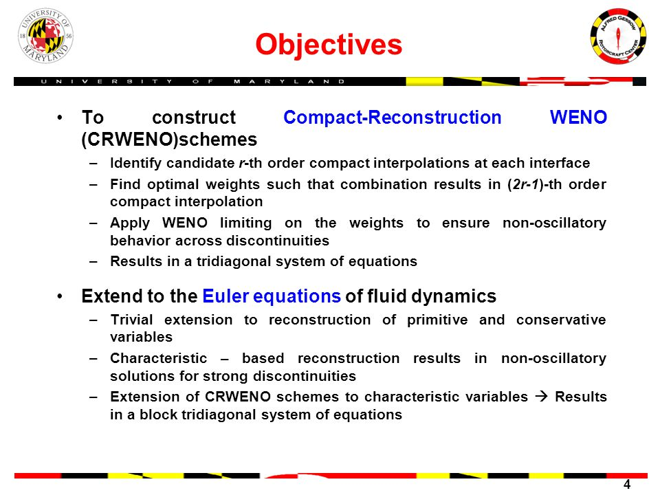 Objectives To construct Compact-Reconstruction WENO (CRWENO)schemes