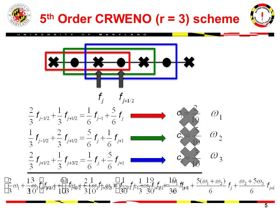 5th Order CRWENO (r = 3) scheme