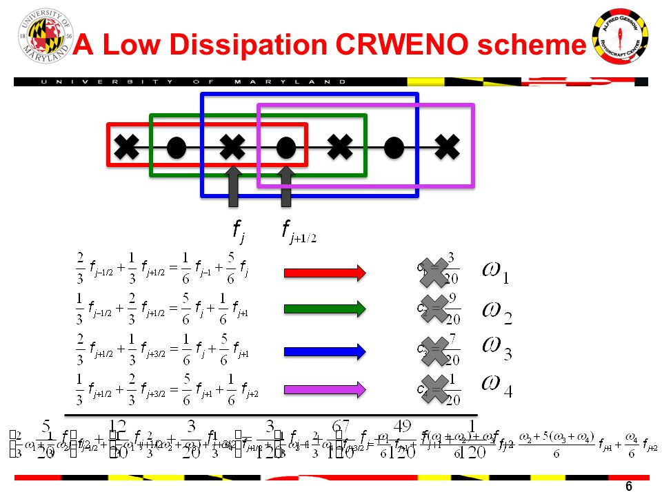 A Low Dissipation CRWENO scheme