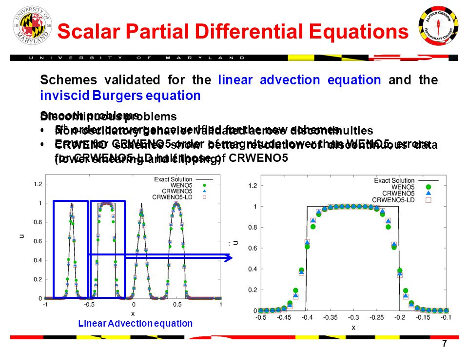 Scalar Partial Differential Equations