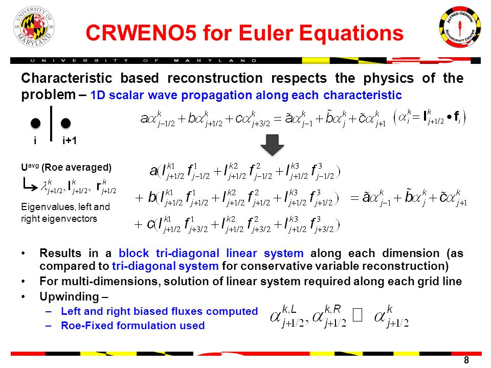 CRWENO5 for Euler Equations