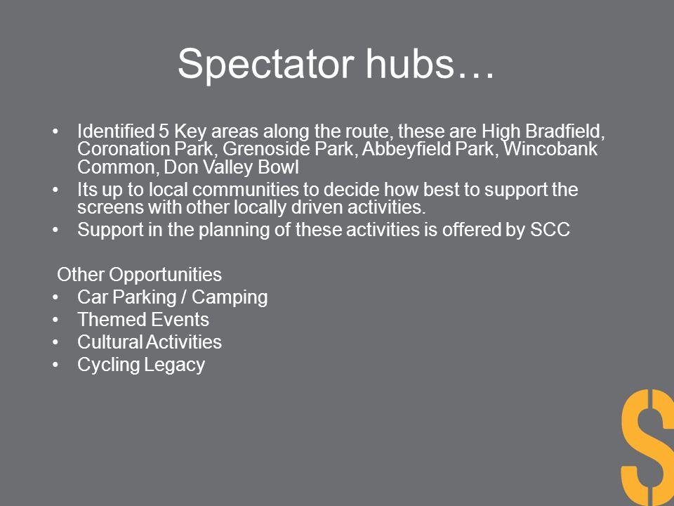 Spectator hubs…