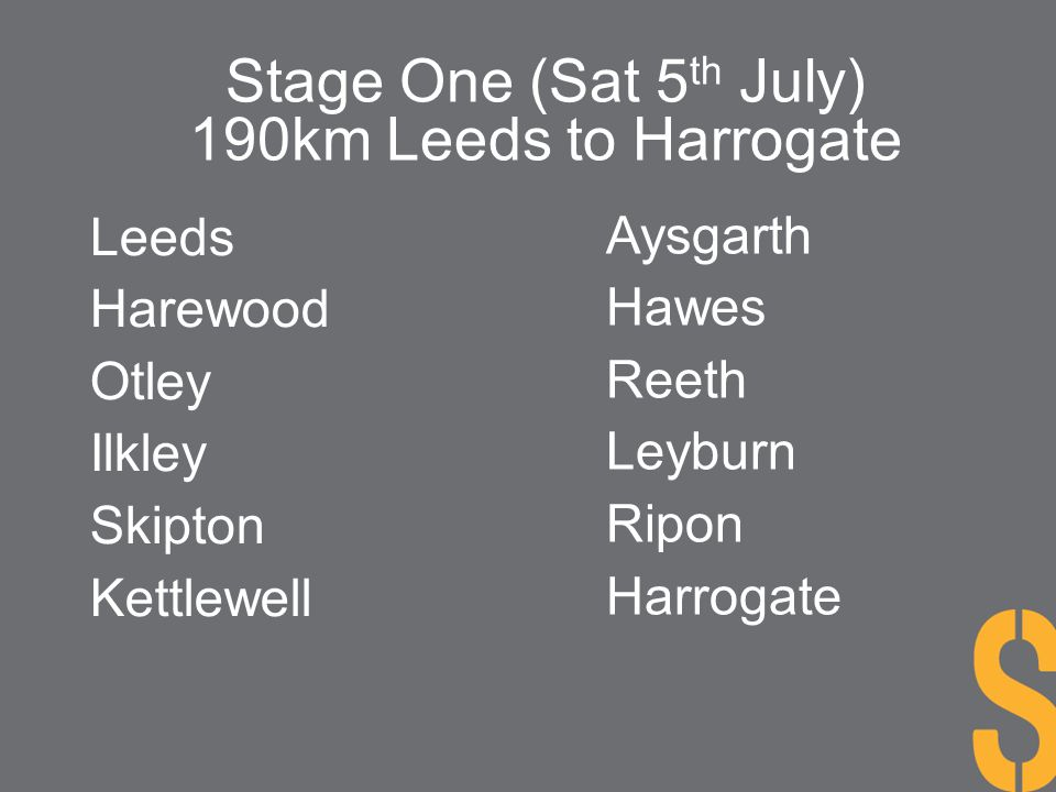 Stage One (Sat 5th July) 190km Leeds to Harrogate Leeds Aysgarth
