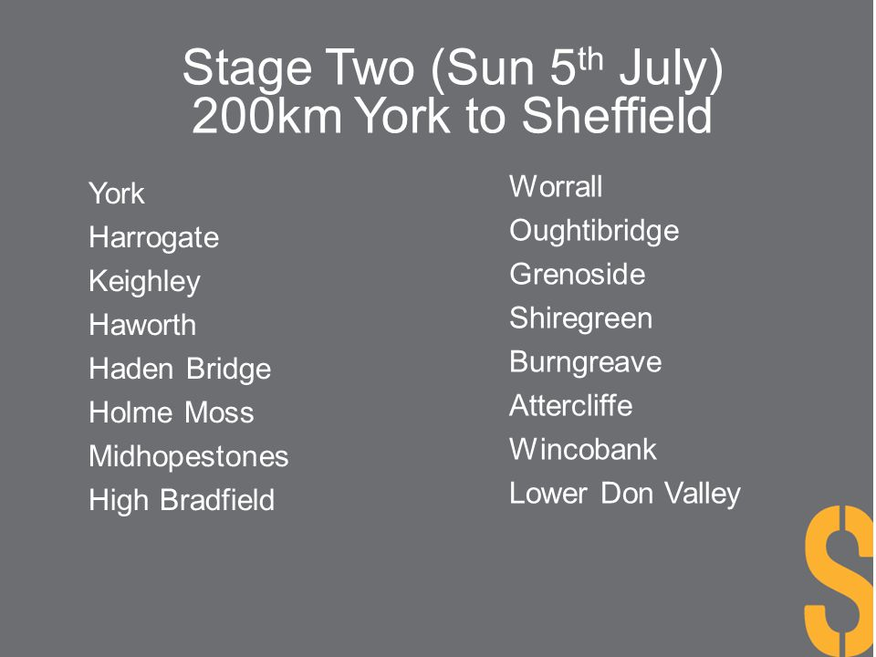 Stage Two (Sun 5th July) 200km York to Sheffield Worrall York