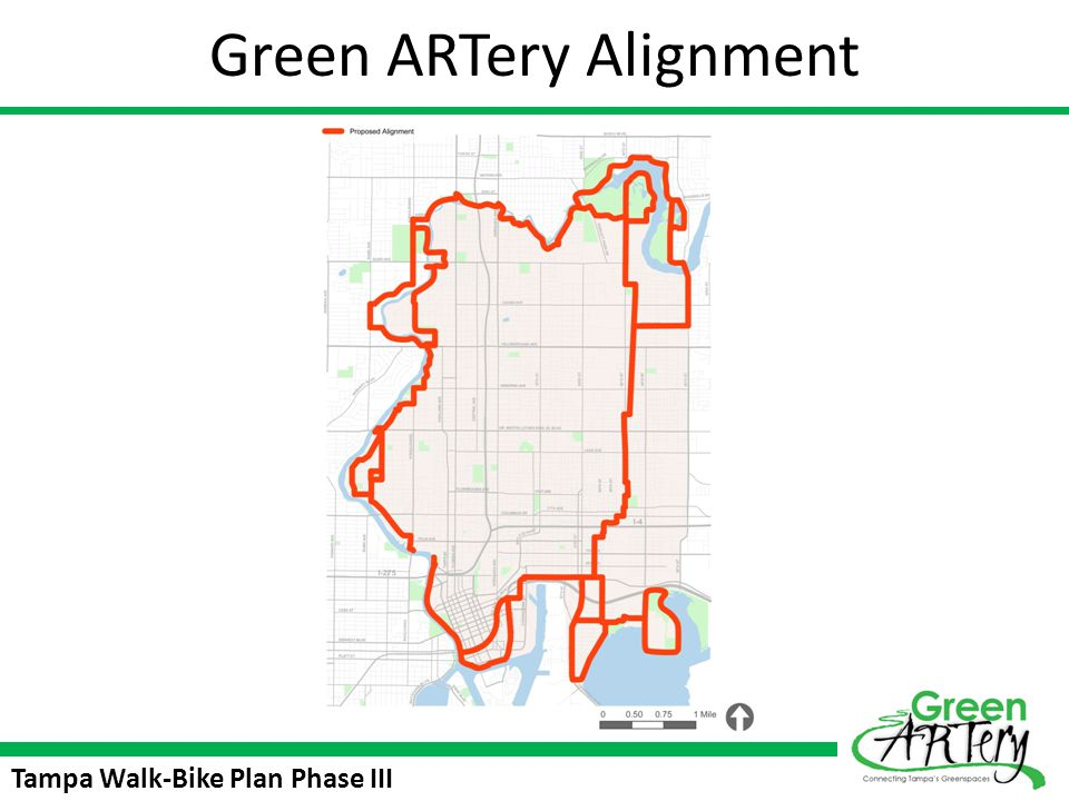 Green ARTery Alignment
