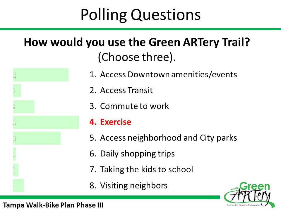 How would you use the Green ARTery Trail (Choose three).