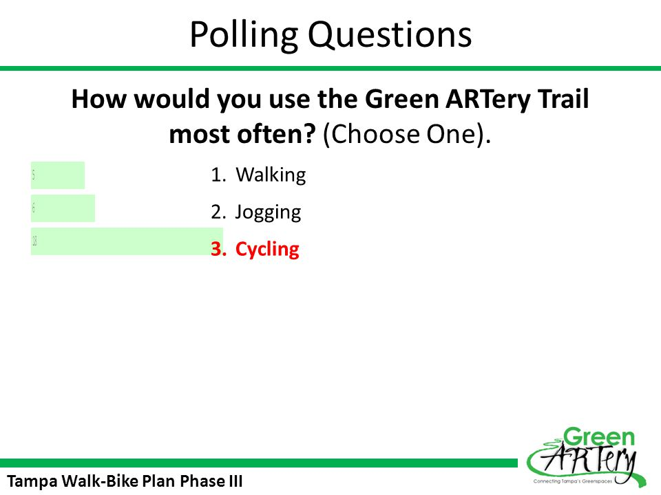 How would you use the Green ARTery Trail most often (Choose One).
