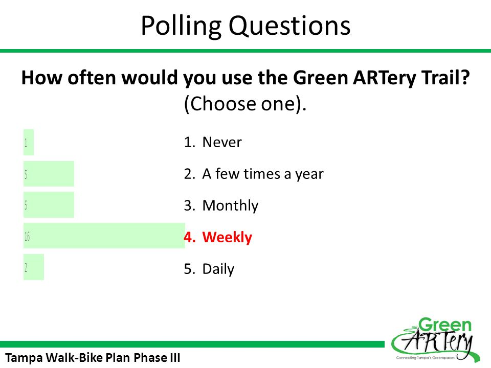 How often would you use the Green ARTery Trail (Choose one).