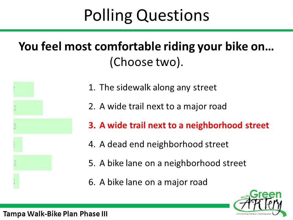 You feel most comfortable riding your bike on… (Choose two).