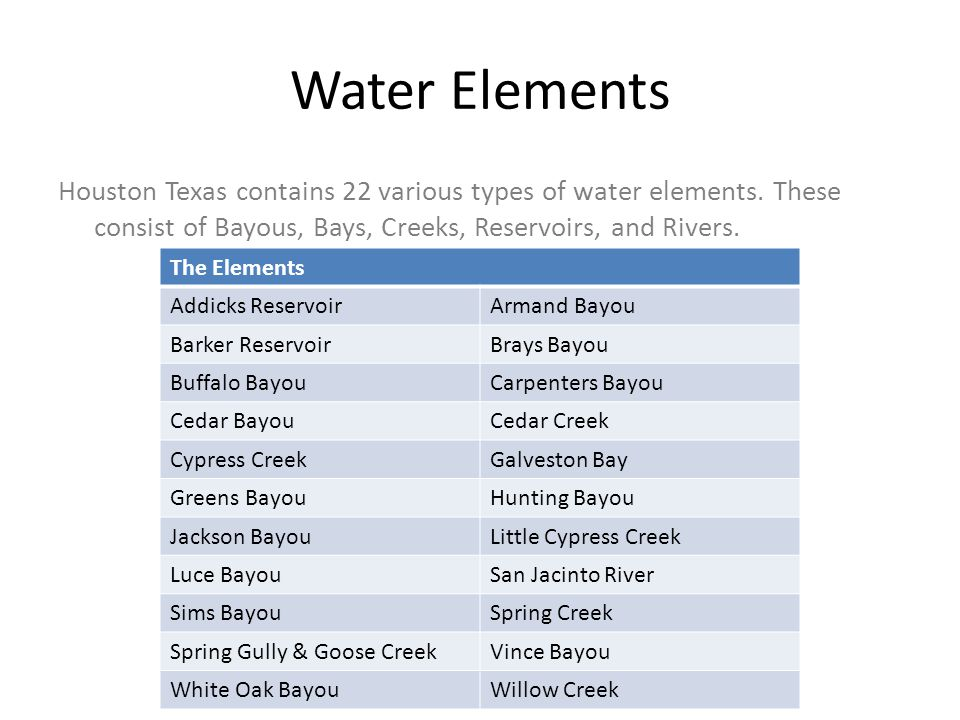 Water Elements Houston Texas contains 22 various types of water elements. These consist of Bayous, Bays, Creeks, Reservoirs, and Rivers.