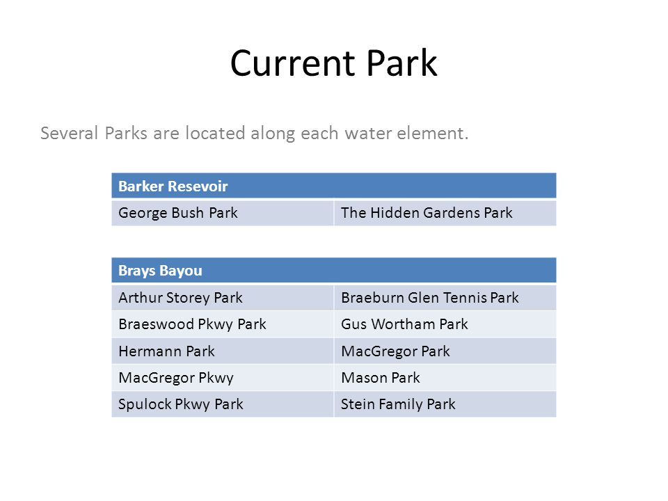 Current Park Several Parks are located along each water element.