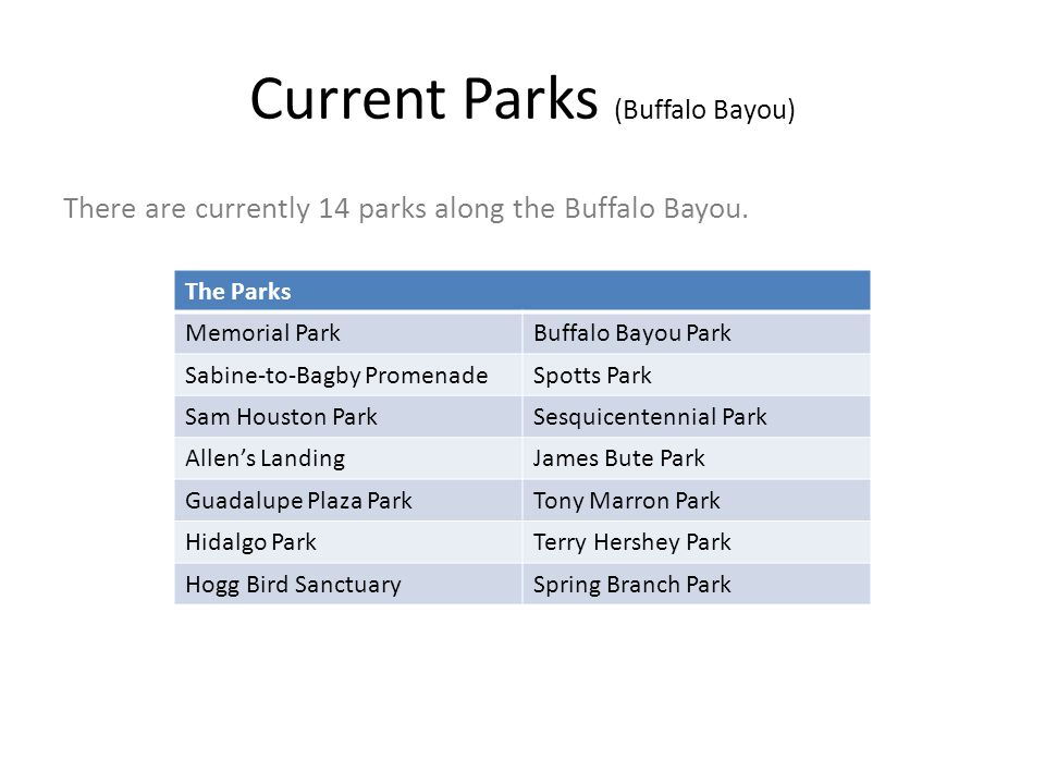 Current Parks (Buffalo Bayou)