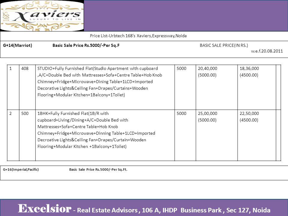 Price List-Urbtech 168's Xaviers,Expressway,Noida