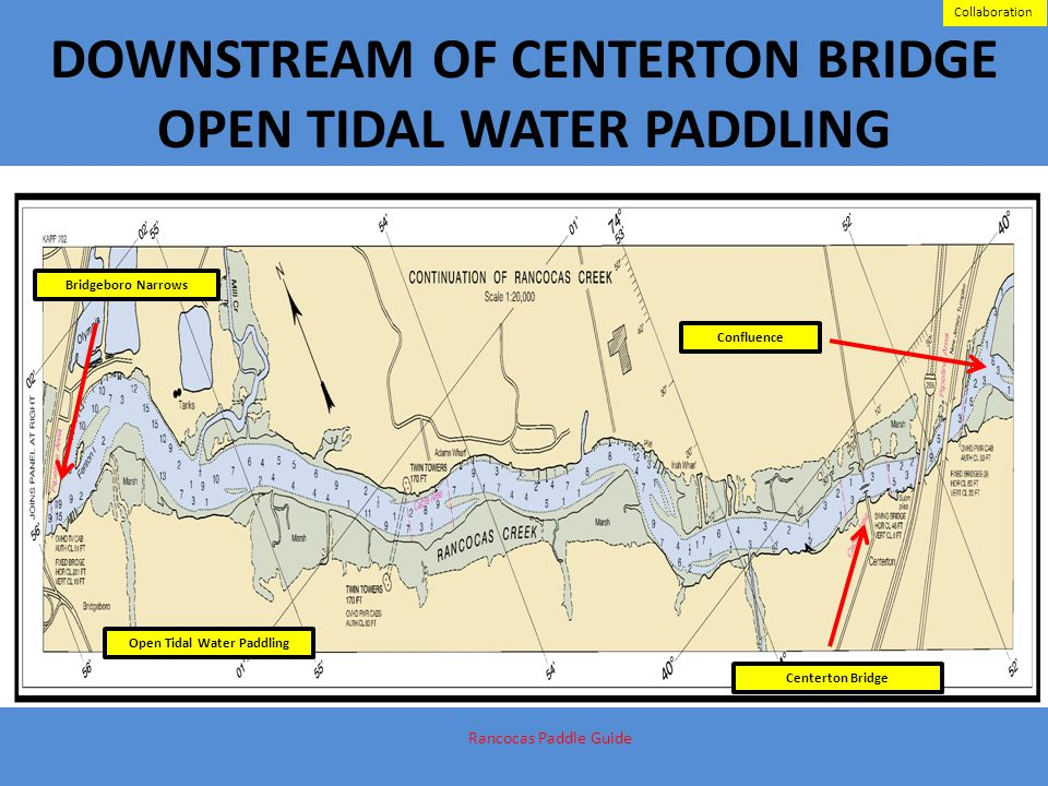 DOWNSTREAM OF CENTERTON BRIDGE OPEN TIDAL WATER PADDLING