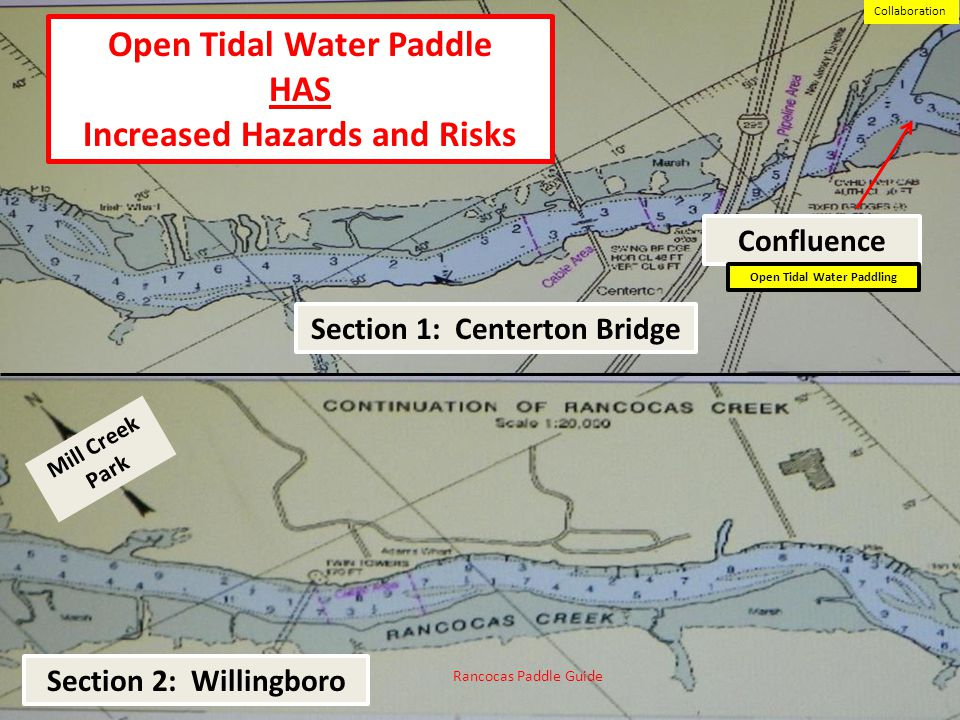 Open Tidal Water Paddle HAS Increased Hazards and Risks