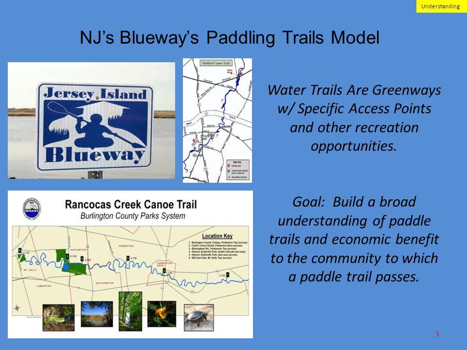 NJ's Blueway's Paddling Trails Model