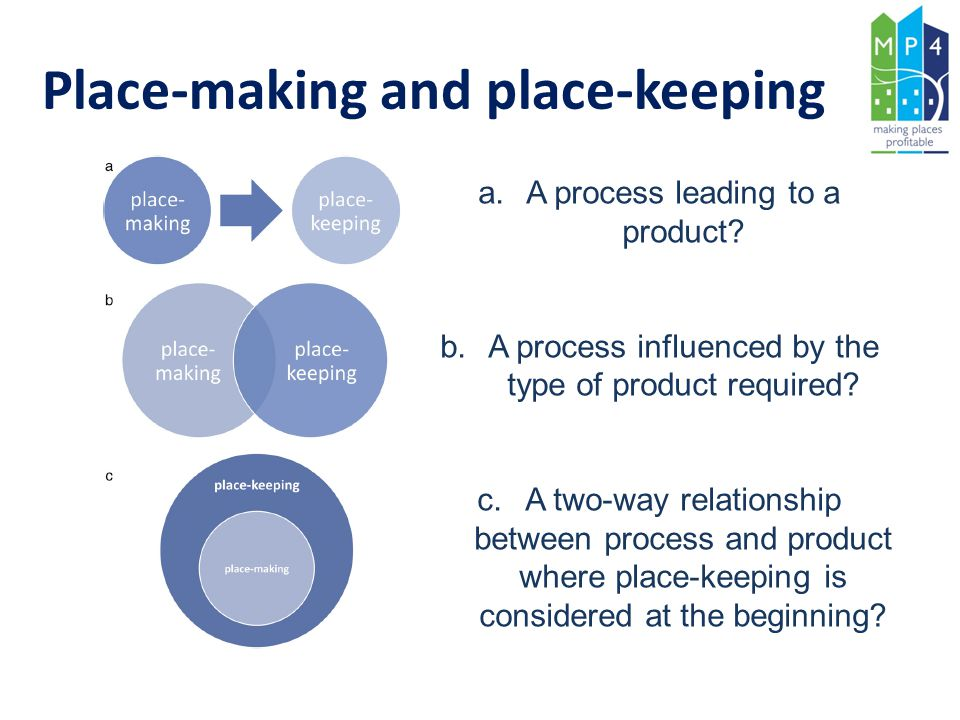 Place-making and place-keeping