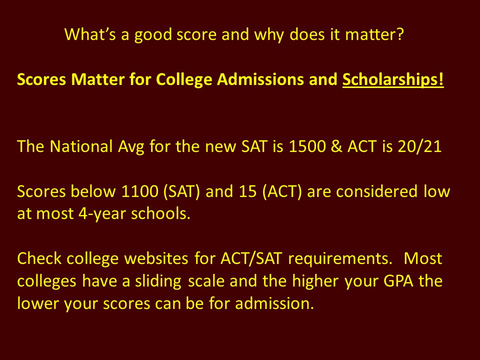 What's a good score and why does it matter
