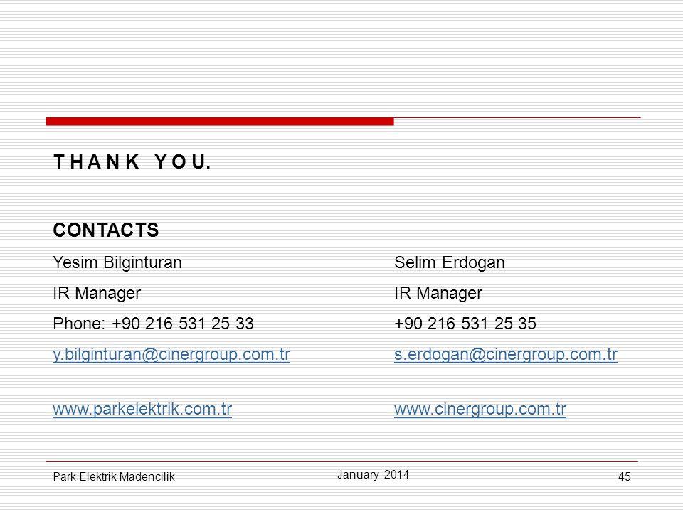 T H A N K Y O U. CONTACTS Yesim Bilginturan Selim Erdogan