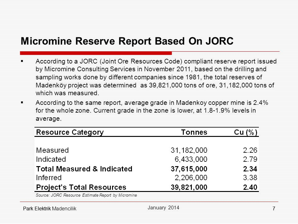 Micromine Reserve Report Based On JORC