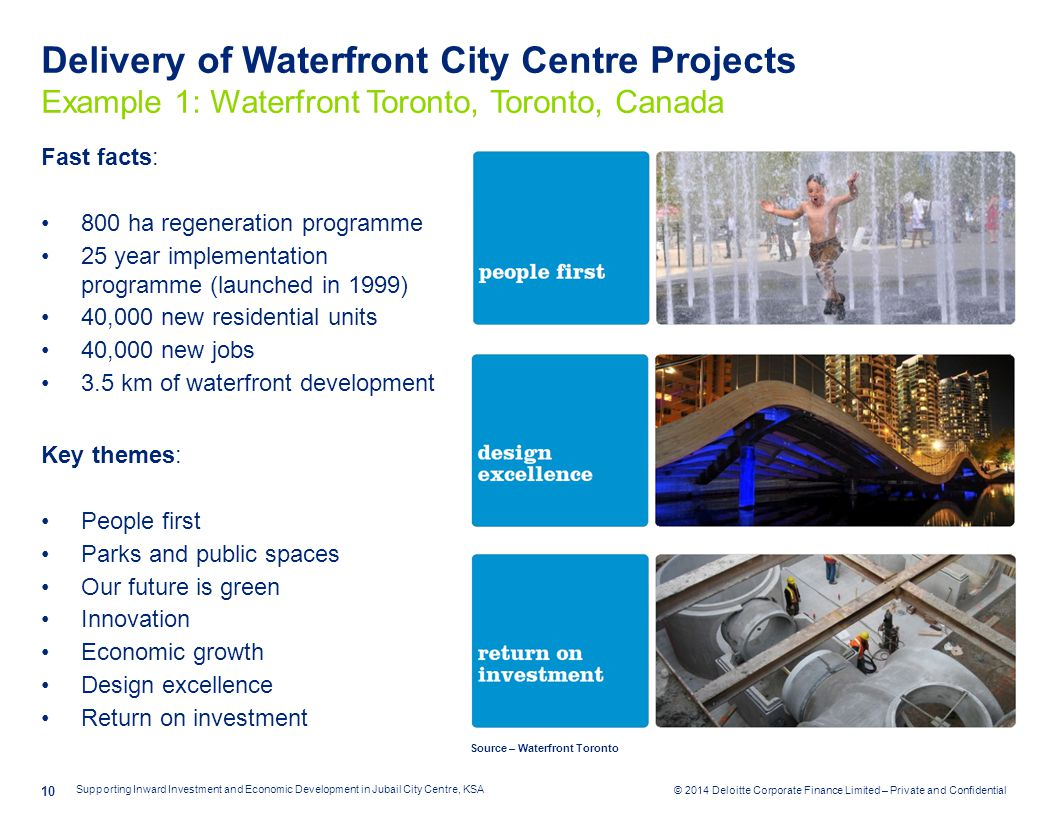Delivery of Waterfront City Centre Projects Example 1: Waterfront Toronto, Toronto, Canada