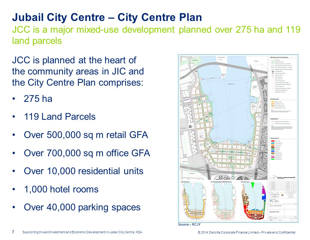 Jubail City Centre – City Centre Plan JCC is a major mixed-use development planned over 275 ha and 119 land parcels