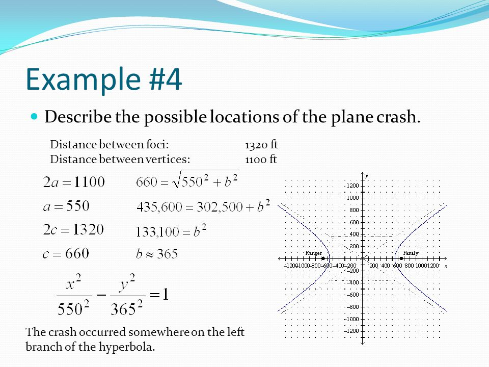 Example #4 Describe the possible locations of the plane crash.