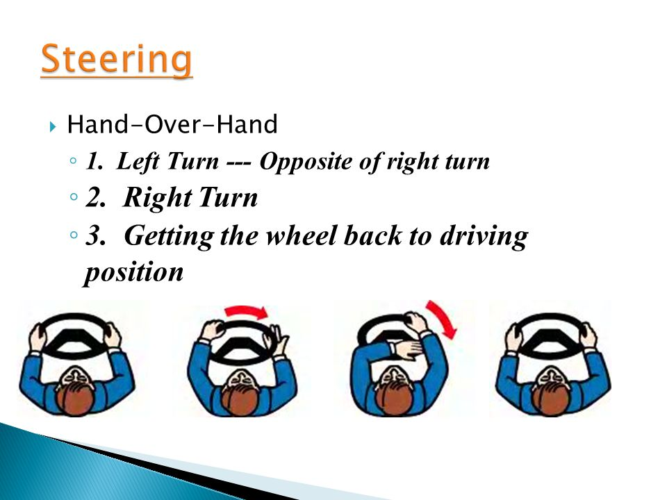 Steering 2. Right Turn 3. Getting the wheel back to driving position