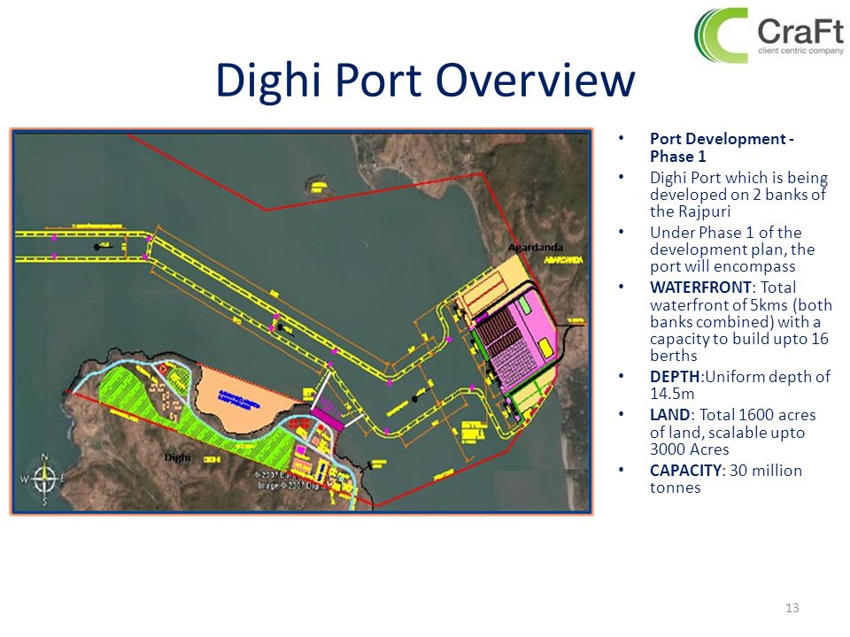 Dighi Port Overview Port Development - Phase 1