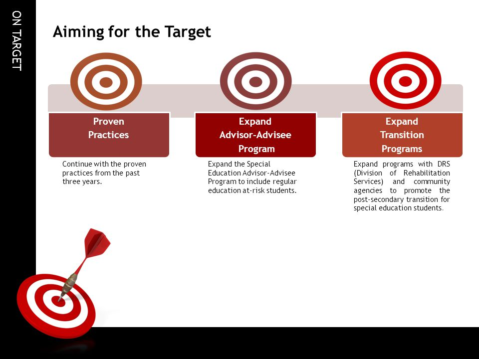 Aiming for the Target Proven Practices Expand Advisor-Advisee Program