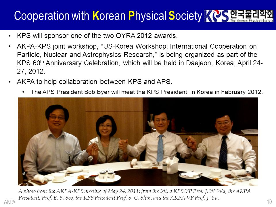 Cooperation with Korean Physical Society