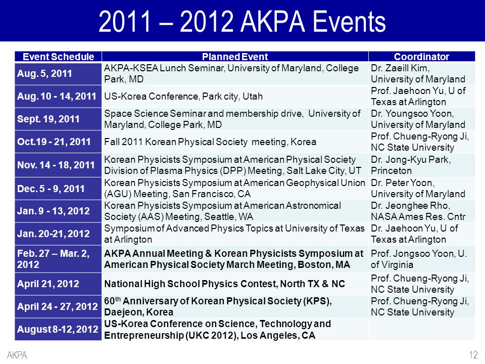2011 – 2012 AKPA Events Event Schedule Planned Event Coordinator